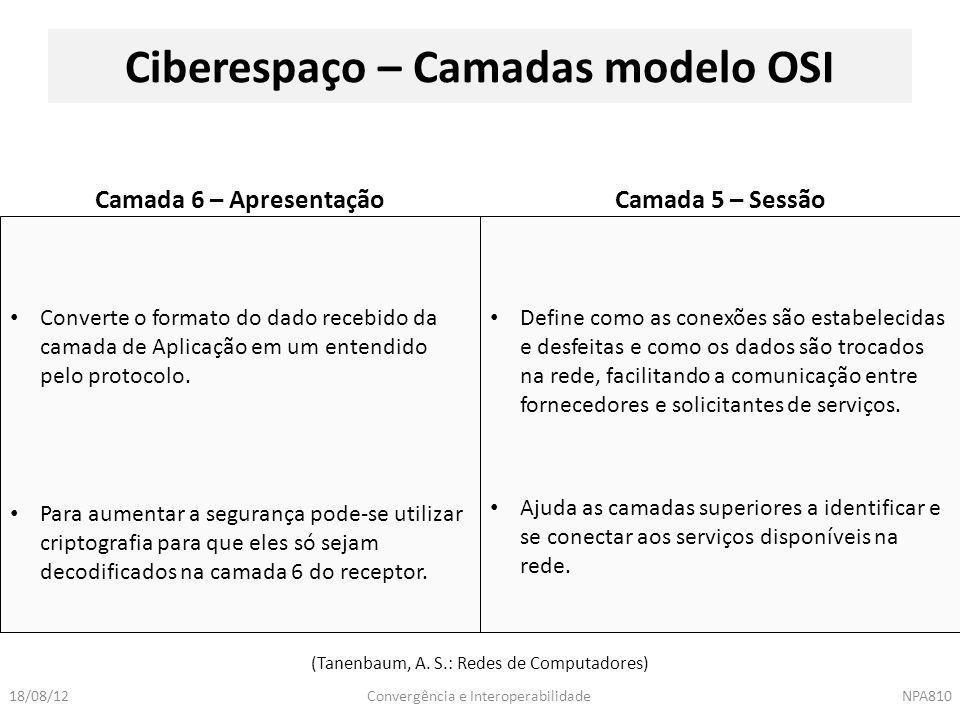 Convergência e InteroperabilidadeNPA81018/08/12 Ciberespaço – Camadas modelo OSI Camada 5 – SessãoCamada 6 – Apresentação Define como as conexões são