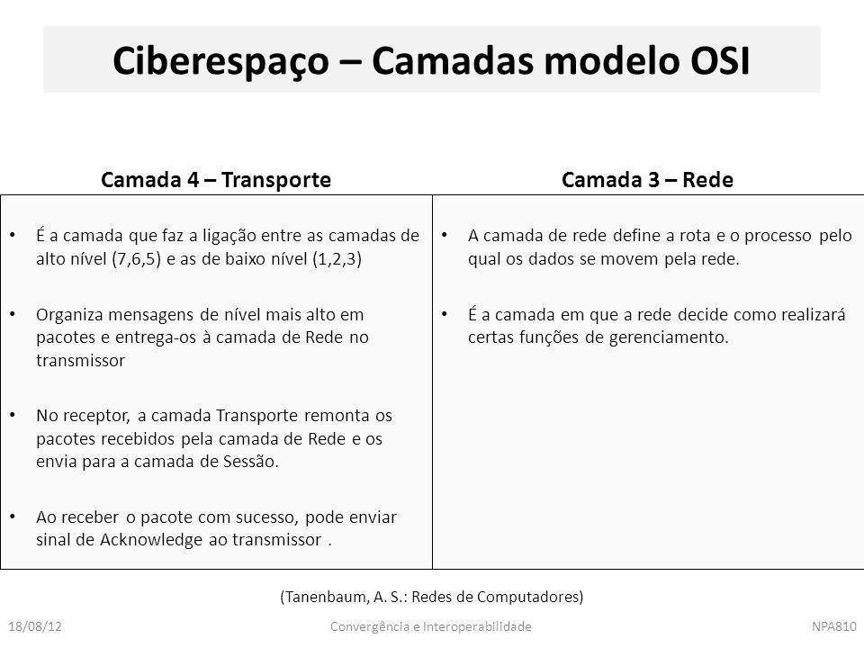 Convergência e InteroperabilidadeNPA81018/08/12 Ciberespaço – Camadas modelo OSI Camada 3 – RedeCamada 4 – Transporte A camada de rede define a rota e