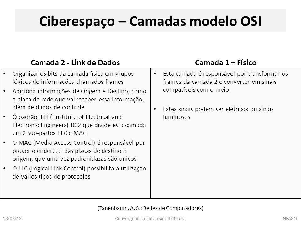 Convergência e InteroperabilidadeNPA81018/08/12 Ciberespaço – Camadas modelo OSI Camada 1 – FísicoCamada 2 - Link de Dados Esta camada é responsável p