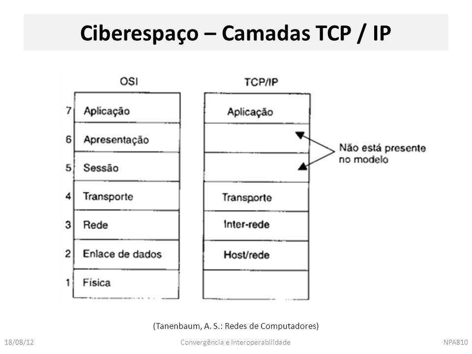 Convergência e InteroperabilidadeNPA81018/08/12 Ciberespaço – Camadas TCP / IP (Tanenbaum, A. S.: Redes de Computadores)