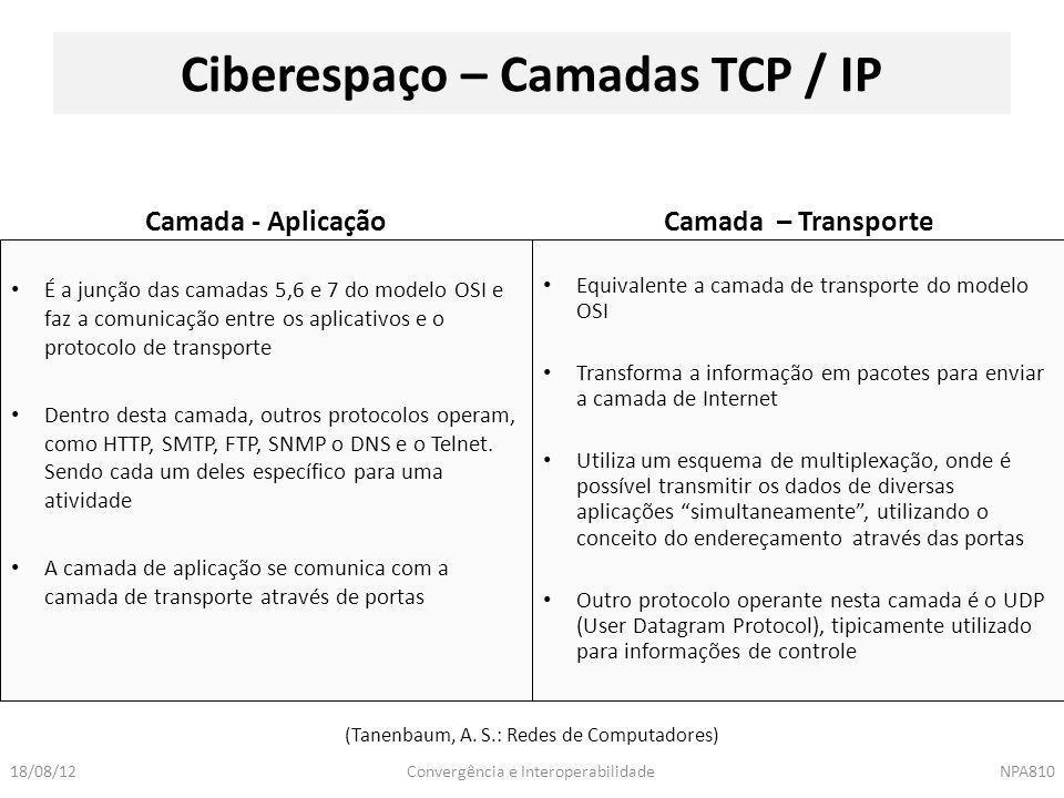 Convergência e InteroperabilidadeNPA81018/08/12 Ciberespaço – Camadas TCP / IP Camada – TransporteCamada - Aplicação Equivalente a camada de transport