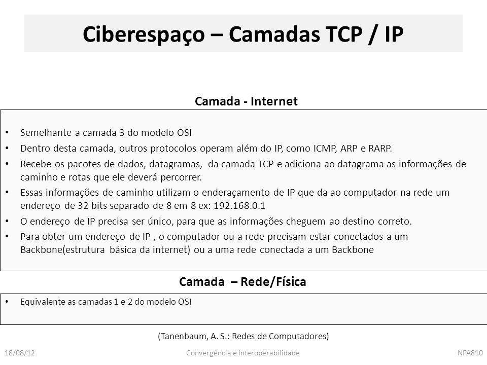 Convergência e InteroperabilidadeNPA81018/08/12 Ciberespaço – Camadas TCP / IP Camada – Rede/Física Camada - Internet Equivalente as camadas 1 e 2 do