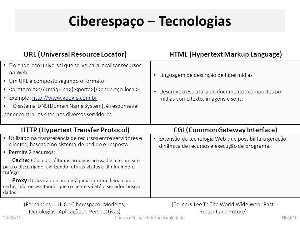 Convergência e InteroperabilidadeNPA81018/08/12 Ciberespaço – Tecnologias URL (Universal Resource Locator)HTML (Hypertext Markup Language) É o endereç