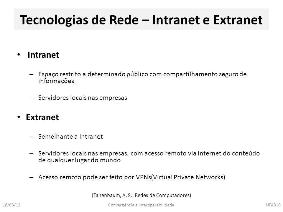 Convergência e InteroperabilidadeNPA81018/08/12 Intranet – Espaço restrito a determinado público com compartilhamento seguro de informações – Servidor