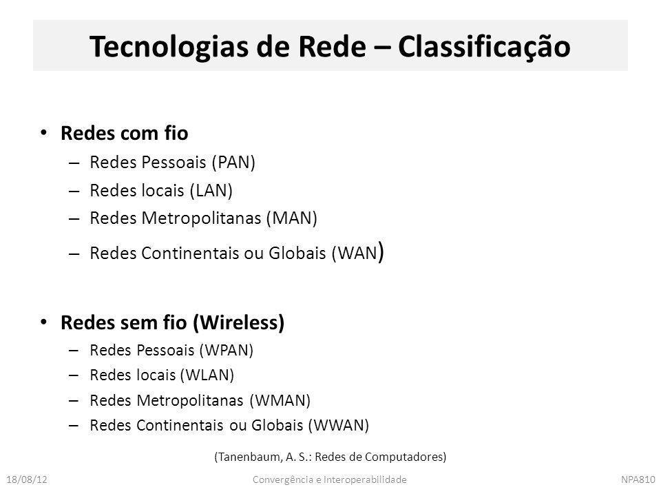 Convergência e InteroperabilidadeNPA81018/08/12 Redes com fio – Redes Pessoais (PAN) – Redes locais (LAN) – Redes Metropolitanas (MAN) – Redes Contine