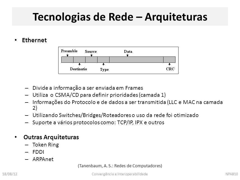 Convergência e InteroperabilidadeNPA81018/08/12 Ethernet – Divide a informação a ser enviada em Frames – Utiliza o CSMA/CD para definir prioridades (c