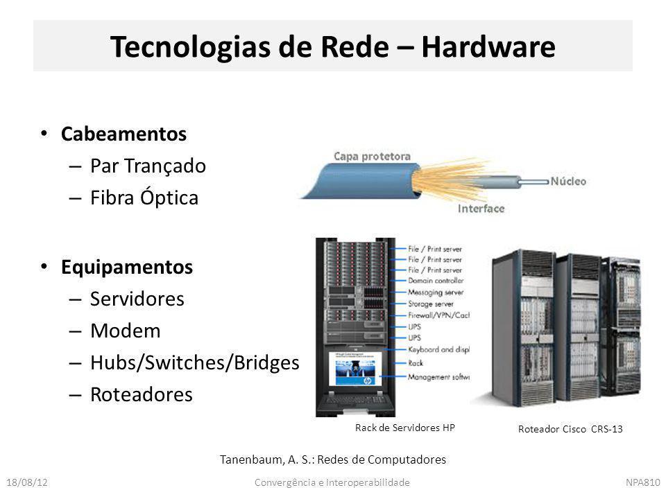 Convergência e InteroperabilidadeNPA81018/08/12 Cabeamentos – Par Trançado – Fibra Óptica Equipamentos – Servidores – Modem – Hubs/Switches/Bridges –