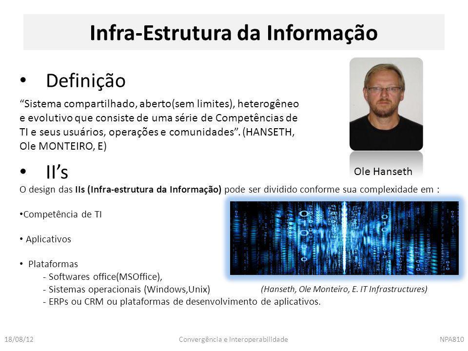 Convergência e InteroperabilidadeNPA81018/08/12 Infra-Estrutura da Informação O design das IIs (Infra-estrutura da Informação) pode ser dividido confo
