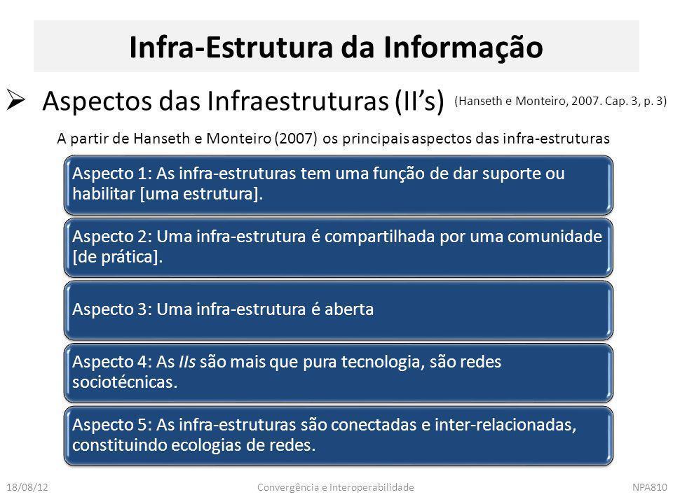 Convergência e InteroperabilidadeNPA81018/08/12 Infra-Estrutura da Informação  Aspectos das Infraestruturas (II's) Aspecto 1: As infra-estruturas tem