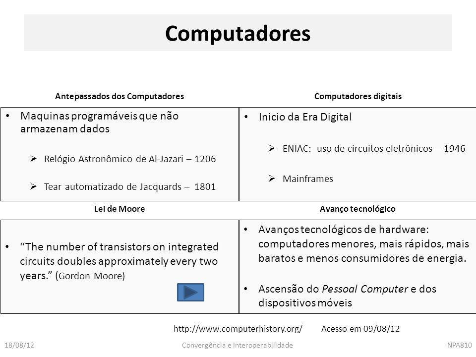 Convergência e InteroperabilidadeNPA81018/08/12 Computadores Antepassados dos ComputadoresComputadores digitais Maquinas programáveis que não armazena