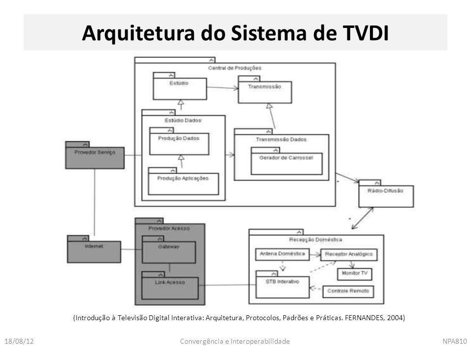 Convergência e InteroperabilidadeNPA81018/08/12 Arquitetura do Sistema de TVDI (Introdução à Televisão Digital Interativa: Arquitetura, Protocolos, Pa