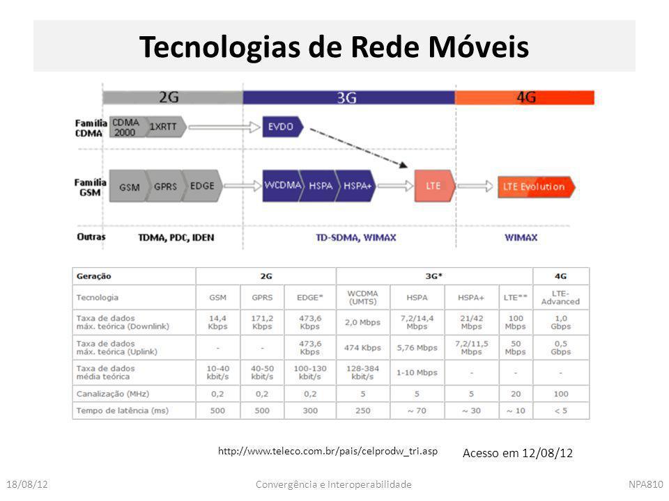 Convergência e InteroperabilidadeNPA81018/08/12 Tecnologias de Rede Móveis http://www.teleco.com.br/pais/celprodw_tri.asp Acesso em 12/08/12