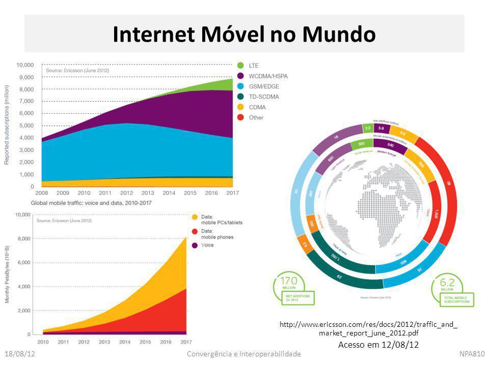 Convergência e InteroperabilidadeNPA81018/08/12 Internet Móvel no Mundo http://www.ericsson.com/res/docs/2012/traffic_and_ market_report_june_2012.pdf