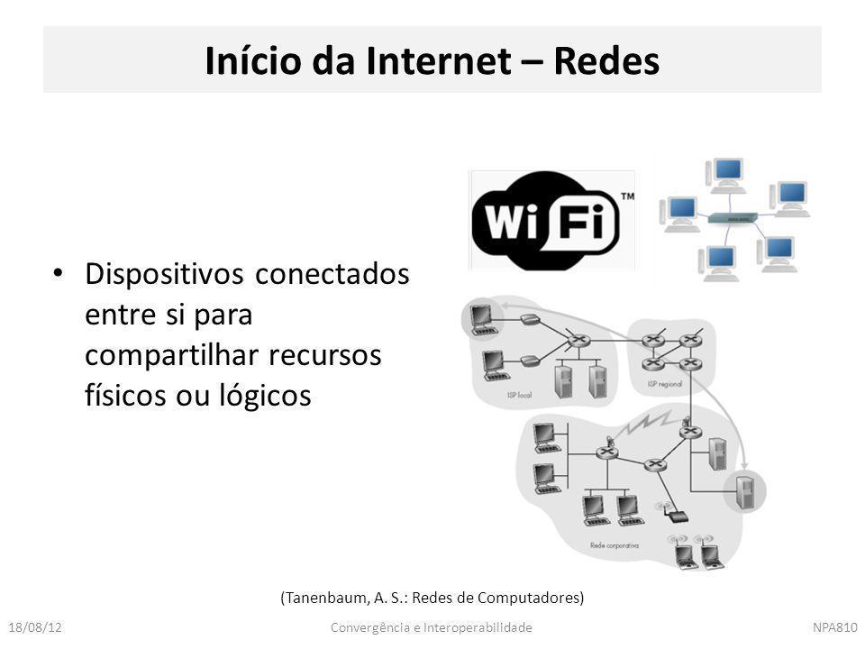 Convergência e InteroperabilidadeNPA81018/08/12 Dispositivos conectados entre si para compartilhar recursos físicos ou lógicos Início da Internet – Re