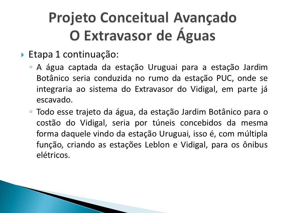  Etapa 1 continuação: ◦ A água captada da estação Uruguai para a estação Jardim Botânico seria conduzida no rumo da estação PUC, onde se integraria a