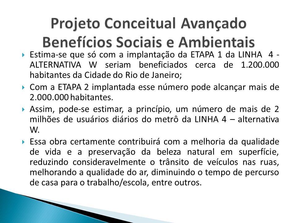  Estima-se que só com a implantação da ETAPA 1 da LINHA 4 - ALTERNATIVA W seriam beneficiados cerca de 1.200.000 habitantes da Cidade do Rio de Janei