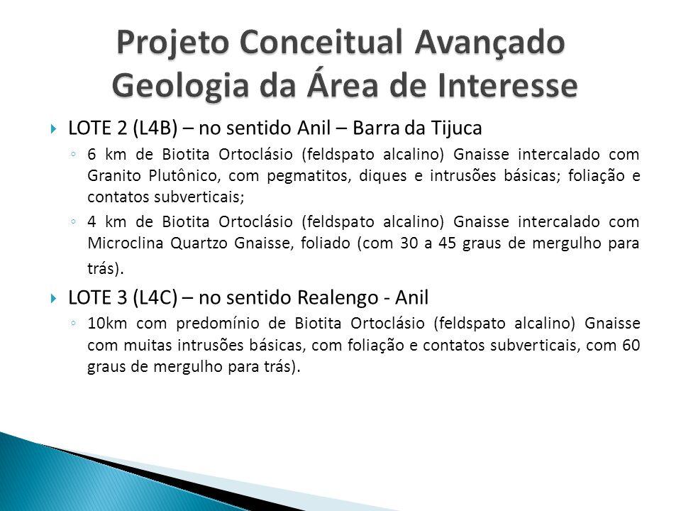  LOTE 2 (L4B) – no sentido Anil – Barra da Tijuca ◦ 6 km de Biotita Ortoclásio (feldspato alcalino) Gnaisse intercalado com Granito Plutônico, com pe