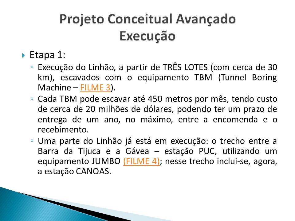  Etapa 1: ◦ Execução do Linhão, a partir de TRÊS LOTES (com cerca de 30 km), escavados com o equipamento TBM (Tunnel Boring Machine – FILME 3).FILME