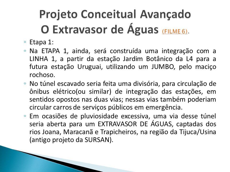 ◦ Etapa 1: ◦ Na ETAPA 1, ainda, será construída uma integração com a LINHA 1, a partir da estação Jardim Botânico da L4 para a futura estação Uruguai,