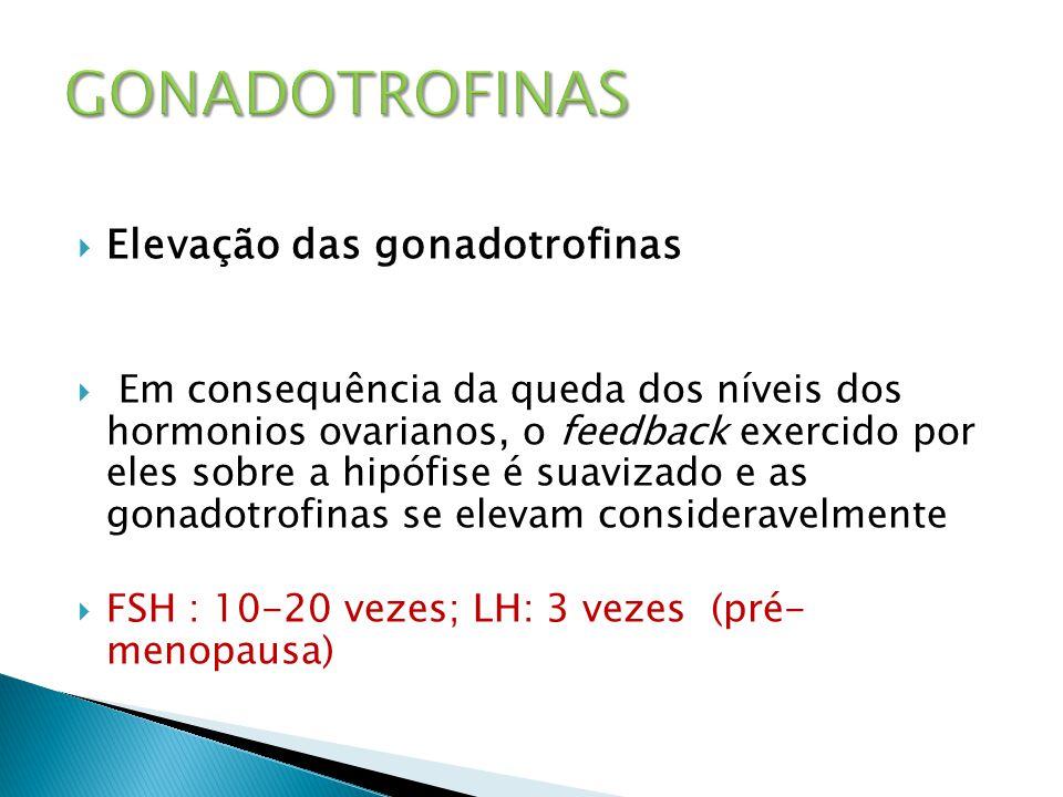  Elevação das gonadotrofinas  Em consequência da queda dos níveis dos hormonios ovarianos, o feedback exercido por eles sobre a hipófise é suavizado e as gonadotrofinas se elevam consideravelmente  FSH : 10-20 vezes; LH: 3 vezes (pré- menopausa)