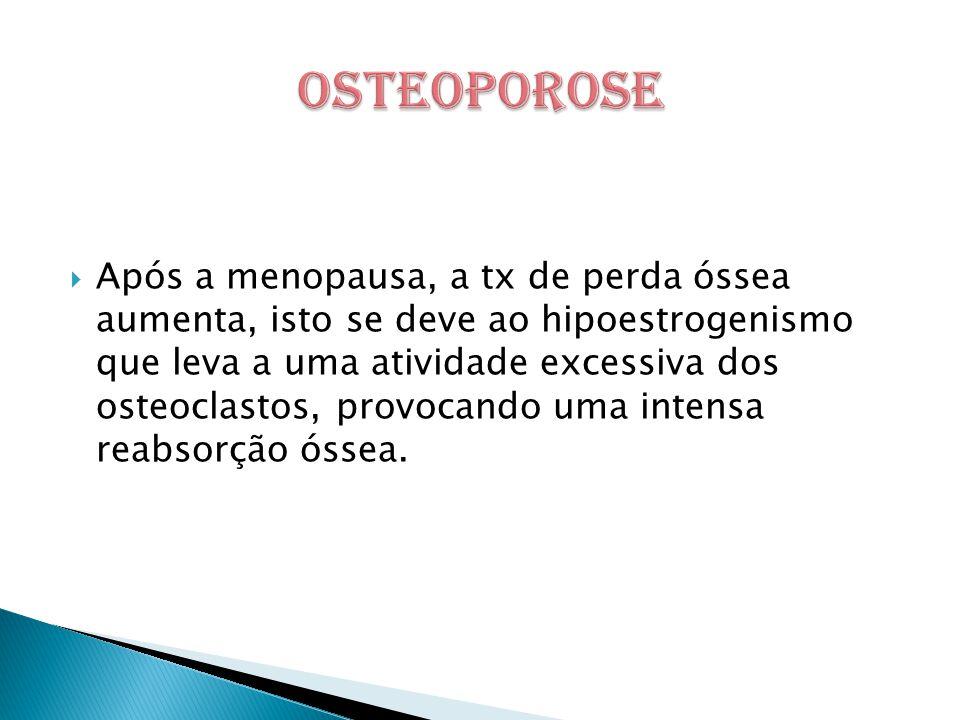  Após a menopausa, a tx de perda óssea aumenta, isto se deve ao hipoestrogenismo que leva a uma atividade excessiva dos osteoclastos, provocando uma intensa reabsorção óssea.