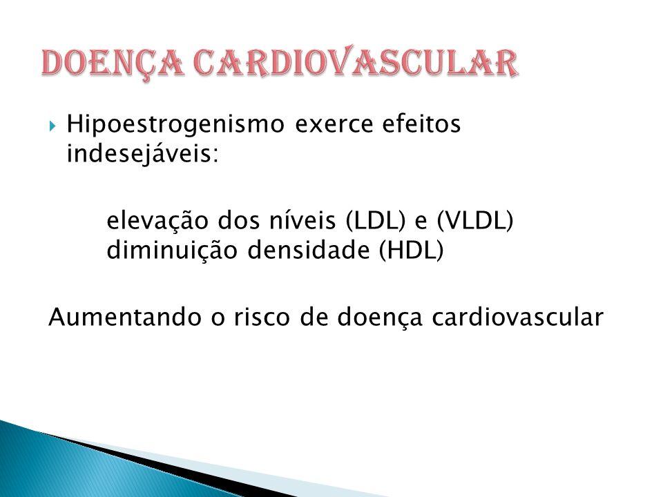  Hipoestrogenismo exerce efeitos indesejáveis: elevação dos níveis (LDL) e (VLDL) diminuição densidade (HDL) Aumentando o risco de doença cardiovascular