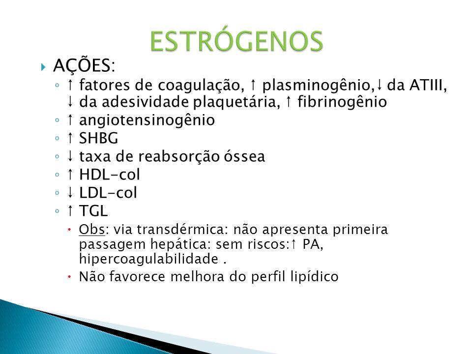  AÇÕES: ◦ ↑ fatores de coagulação, ↑ plasminogênio,↓ da ATIII, ↓ da adesividade plaquetária, ↑ fibrinogênio ◦ ↑ angiotensinogênio ◦ ↑ SHBG ◦ ↓ taxa de reabsorção óssea ◦ ↑ HDL-col ◦ ↓ LDL-col ◦ ↑ TGL  Obs: via transdérmica: não apresenta primeira passagem hepática: sem riscos:↑ PA, hipercoagulabilidade.
