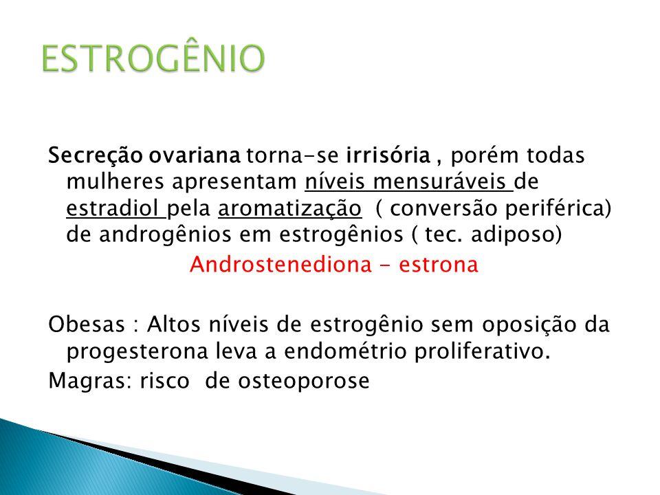 Secreção ovariana torna-se irrisória, porém todas mulheres apresentam níveis mensuráveis de estradiol pela aromatização ( conversão periférica) de androgênios em estrogênios ( tec.