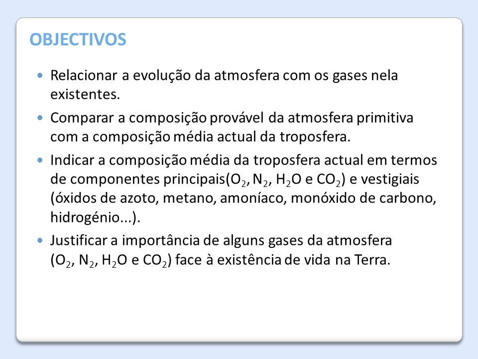 A Atmosfera da Terra Relacionar a evolução da atmosfera com os gases nela existentes. Comparar a composição provável da atmosfera primitiva com a comp