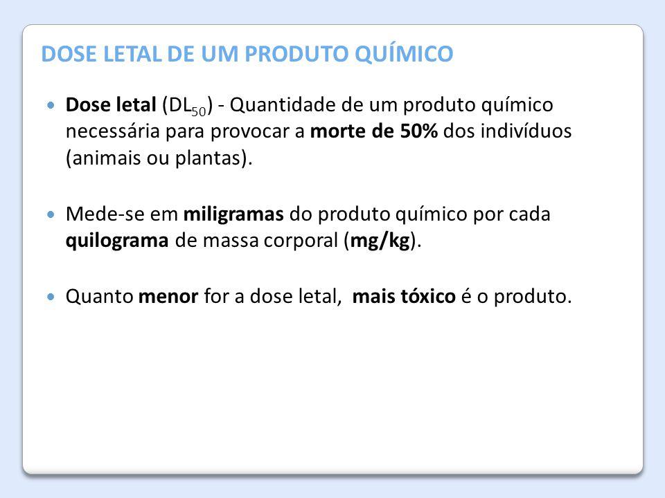 A Atmosfera da Terra Dose letal (DL 50 ) - Quantidade de um produto químico necessária para provocar a morte de 50% dos indivíduos (animais ou plantas