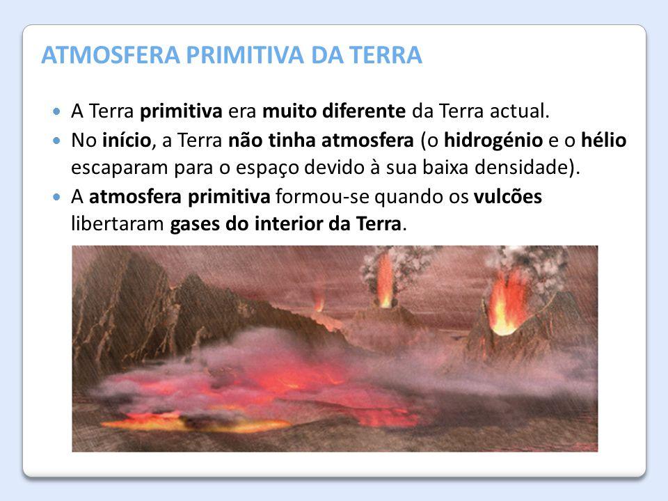 A Atmosfera da Terra ATMOSFERA PRIMITIVA DA TERRA A Terra primitiva era muito diferente da Terra actual. No início, a Terra não tinha atmosfera (o hid