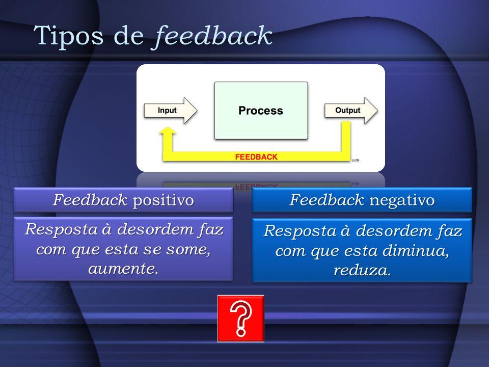 Tipos de feedback Feedback positivo Feedback negativo Resposta à desordem faz com que esta se some, aumente. Resposta à desordem faz com que esta dimi