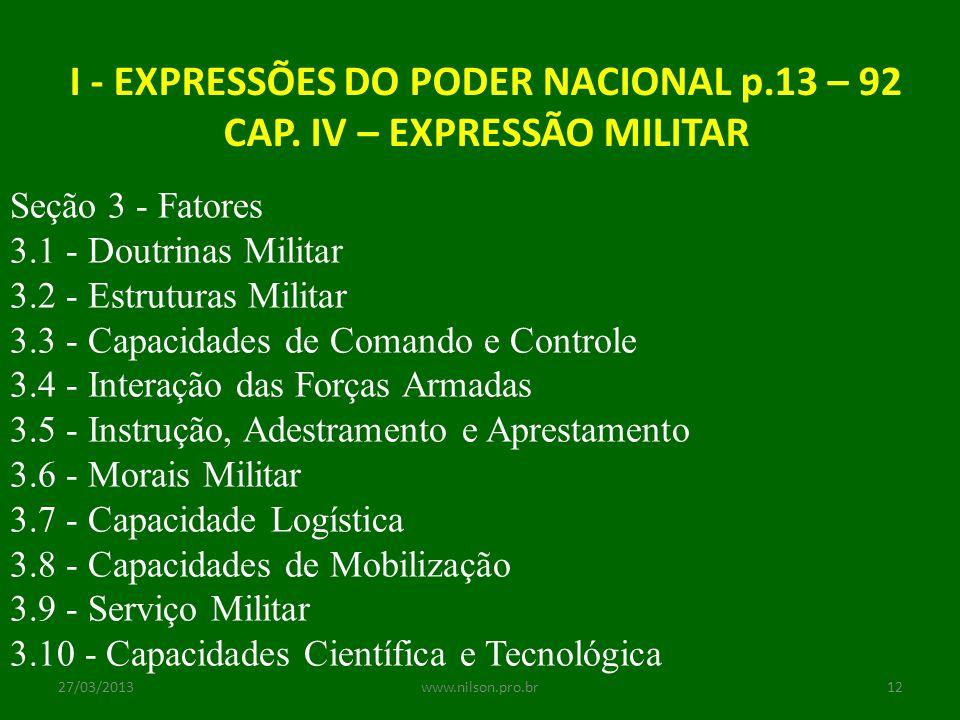 I - EXPRESSÕES DO PODER NACIONAL p.13 – 92 CAP. IV – EXPRESSÃO MILITAR Seção 3 - Fatores 3.1 - Doutrinas Militar 3.2 - Estruturas Militar 3.3 - Capaci