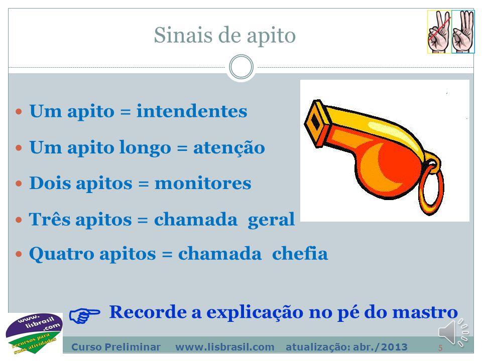 4 Curso Preliminar www.lisbrasil.com atualização: abr./2013 Vozes de comando (apenas no ramo Lobinho) LOBO  LOBO, LOBO, LOBO Recorde a explicação no