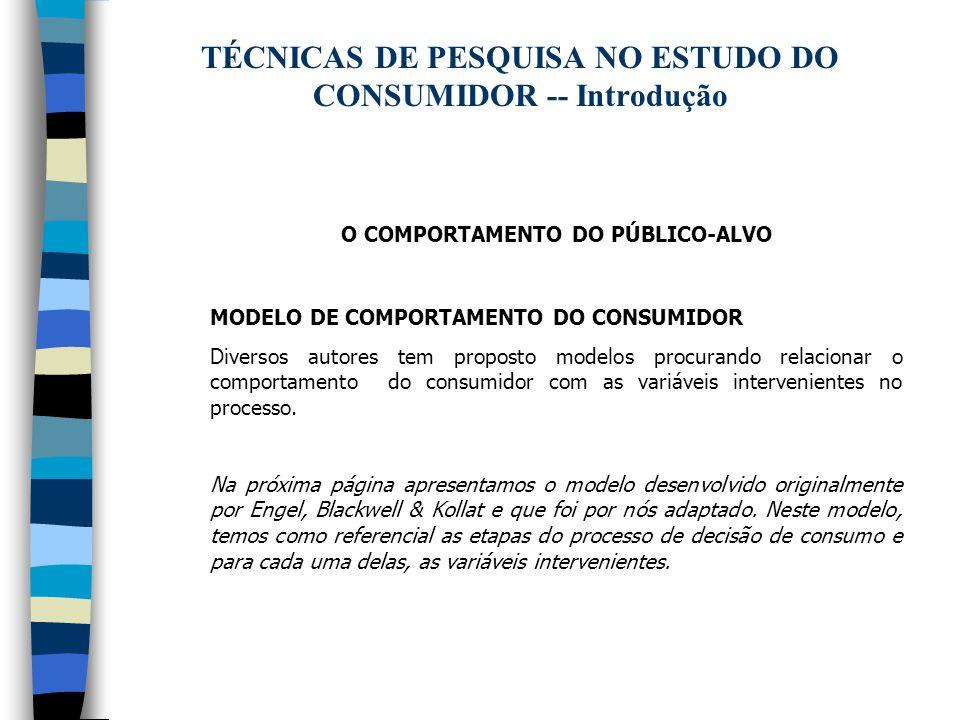 MODELO DE COMPORTAMENTO DO CONSUMIDOR Modelos do Processo de Decisão (Compra / Pós-Compra / Descarte) Influências Ambientais - Cultura - Classe Social - Influências Pessoais - Família - Situação Influências Ambientais - Cultura - Classe Social - Influências Pessoais - Família - Situação Diferenças Individuais - Recursos do consumidor - Motivação e Envolvimento - Conhecimento - Atitudes - Personalidade, Valores e Estilos de Vida Diferenças Individuais - Recursos do consumidor - Motivação e Envolvimento - Conhecimento - Atitudes - Personalidade, Valores e Estilos de Vida EXPOSIÇÃO ATENÇÃO COMPREENSÃO ACEITAÇÃO RETENÇÃO MEMÓRIA Reconhecimento do Problema Procura Busca Interna Avaliação Alternativa Compra Consumo Avaliação Pós-compra Satisfação Insatisfação DescarteDescarte DescarteDescarte Estímulo - Marketing - Outros Estímulo - Marketing - Outros Busca Externa
