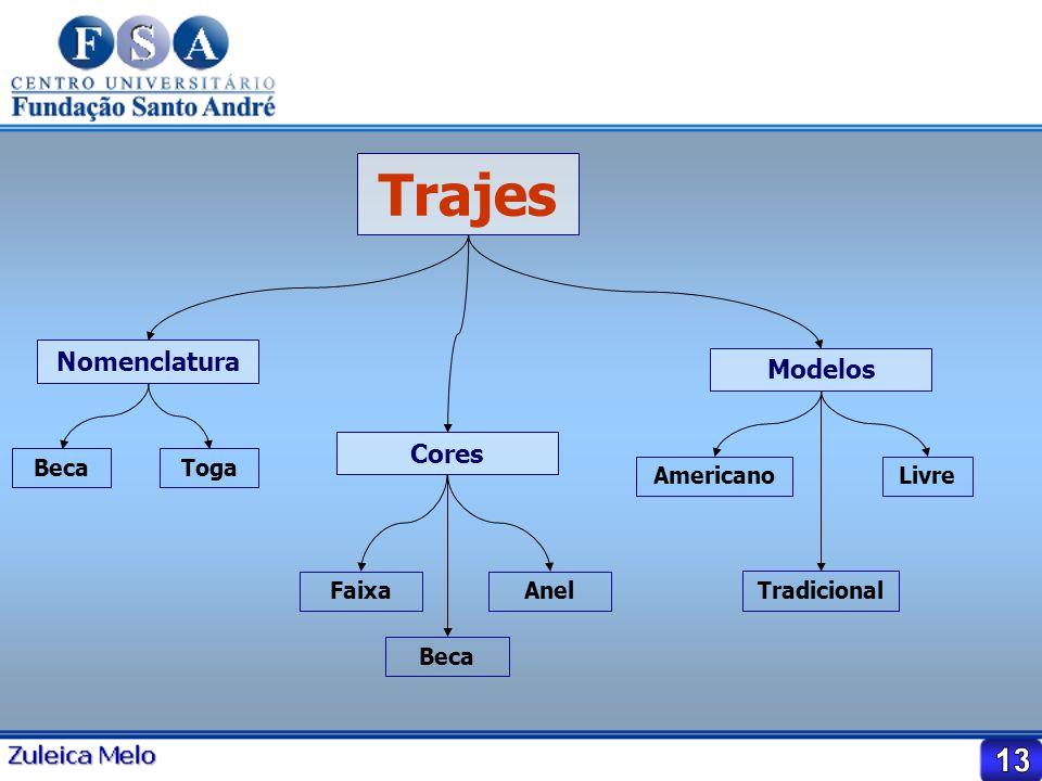 Trajes Nomenclatura Cores Modelos BecaToga FaixaAnel Americano Tradicional Livre Beca