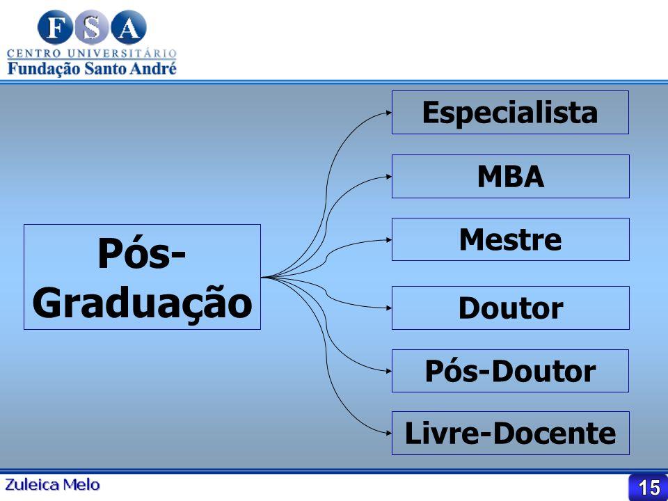 Pós- Graduação Especialista MBA Mestre Doutor Pós-Doutor Livre-Docente