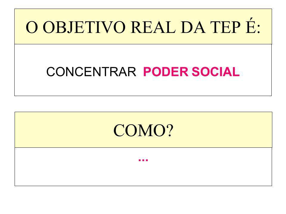 O OBJETIVO REAL DA TEP É: CONCENTRAR PODER SOCIAL COMO?...