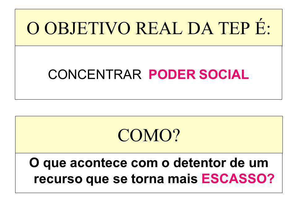 O OBJETIVO REAL DA TEP É: CONCENTRAR PODER SOCIAL COMO.