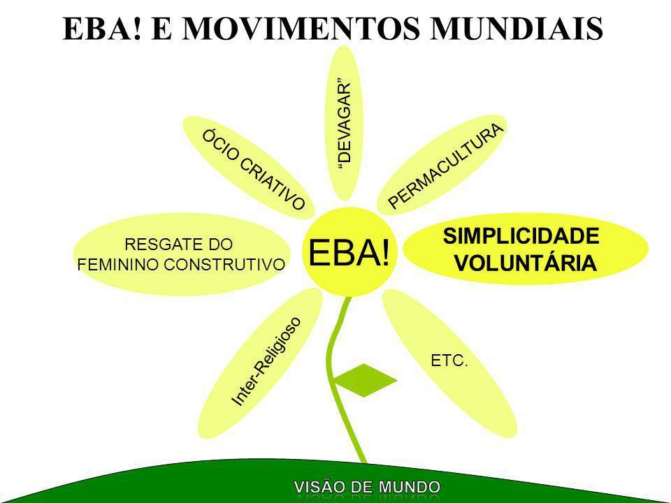 EBA.E MOVIMENTOS MUNDIAIS ETC.