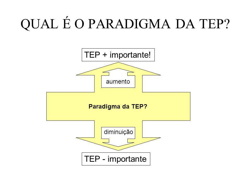 QUAL É O PARADIGMA DA TEP? Paradigma da TEP? TEP + importante! TEP - importante aumento diminuição