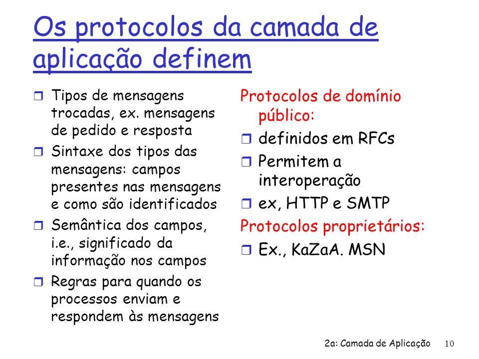 2a: Camada de Aplicação 10 Os protocolos da camada de aplicação definem r Tipos de mensagens trocadas, ex. mensagens de pedido e resposta r Sintaxe do