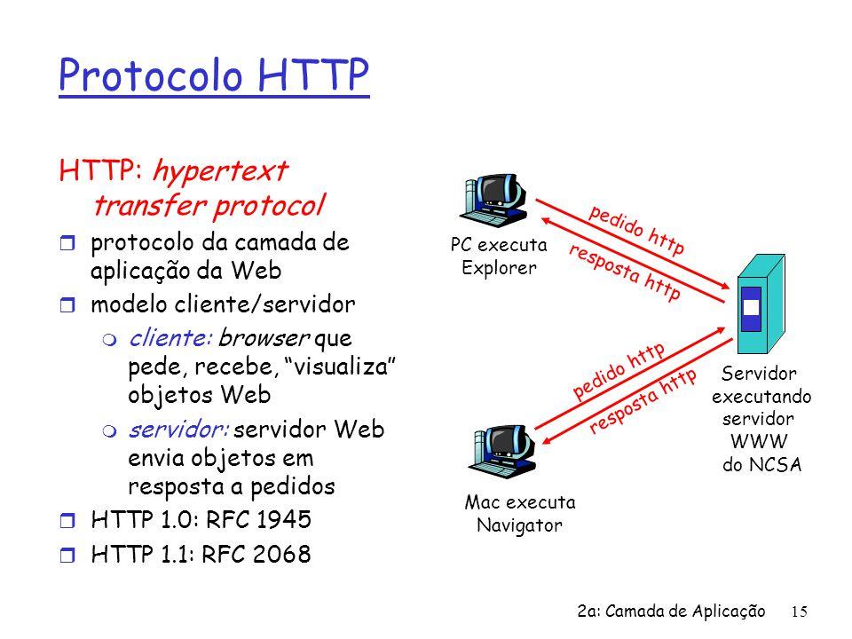2a: Camada de Aplicação 15 Protocolo HTTP HTTP: hypertext transfer protocol r protocolo da camada de aplicação da Web r modelo cliente/servidor m clie