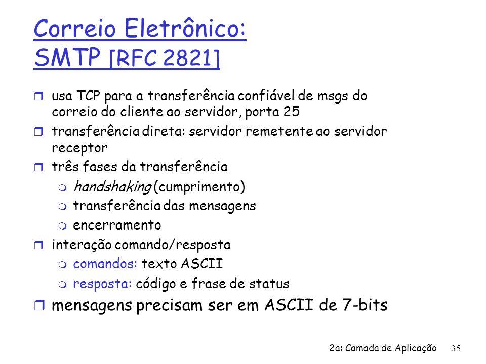 2a: Camada de Aplicação 35 Correio Eletrônico: SMTP [RFC 2821] r usa TCP para a transferência confiável de msgs do correio do cliente ao servidor, por