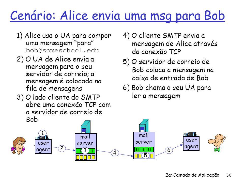 """2a: Camada de Aplicação 36 Cenário: Alice envia uma msg para Bob 1) Alice usa o UA para compor uma mensagem """"para"""" bob@someschool.edu 2) O UA de Alice"""