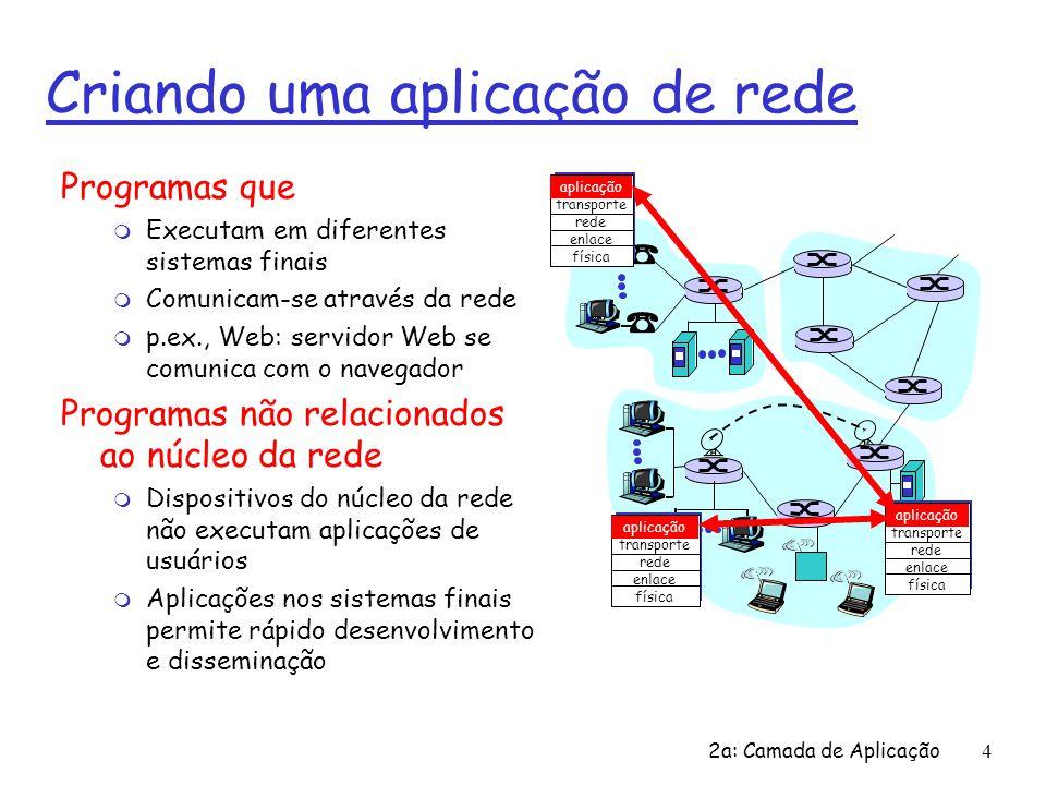 2a: Camada de Aplicação 35 Correio Eletrônico: SMTP [RFC 2821] r usa TCP para a transferência confiável de msgs do correio do cliente ao servidor, porta 25 r transferência direta: servidor remetente ao servidor receptor r três fases da transferência m handshaking (cumprimento) m transferência das mensagens m encerramento r interação comando/resposta m comandos: texto ASCII m resposta: código e frase de status r mensagens precisam ser em ASCII de 7-bits