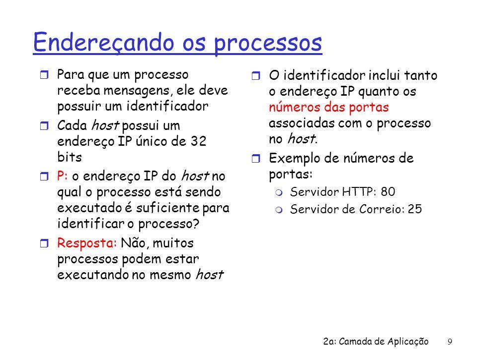 2a: Camada de Aplicação 9 Endereçando os processos r Para que um processo receba mensagens, ele deve possuir um identificador r Cada host possui um en