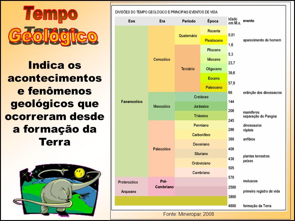 Indica os acontecimentos e fenômenos geológicos que ocorreram desde a formação da Terra Fonte: Mineropar, 2008