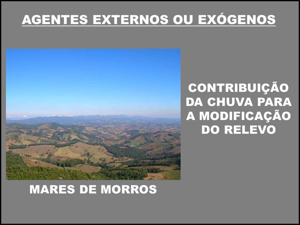 AGENTES EXTERNOS OU EXÓGENOS CONTRIBUIÇÃO DA CHUVA PARA A MODIFICAÇÃO DO RELEVO MARES DE MORROS