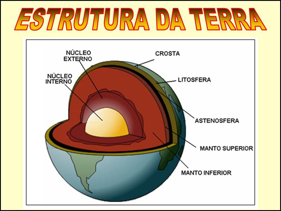 (UNESP) As quatro afirmações que se seguem serão correlacionadas aos seguintes termos: (1) vulcanismo – (2) terremoto – (3) epicentro – (4) hipocentro.